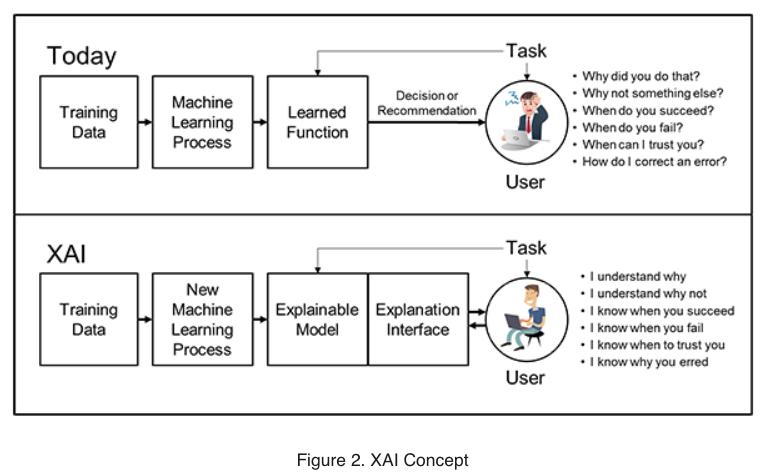 assets/images/XAI_diagram.png